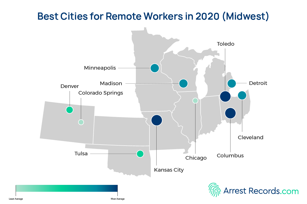 Best Cities Remote Workers midwest